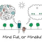 Mindfulness in Therapy