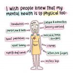 Mental health is physical too